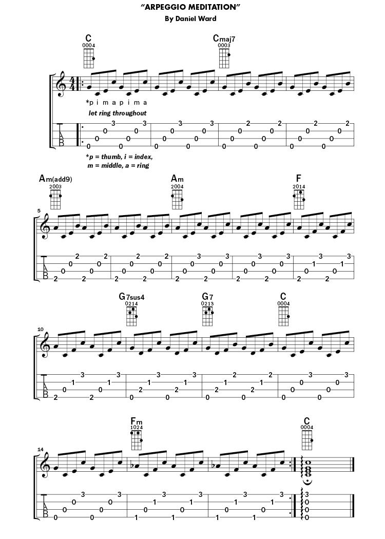 Ukulele lesson unlock big changes in your playing with daniel ukulele lesson arpeggio daniel ward fingerpicking hexwebz Images
