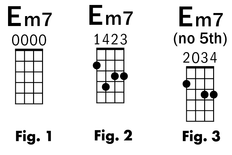 Baritone uke lesson figures 1-3