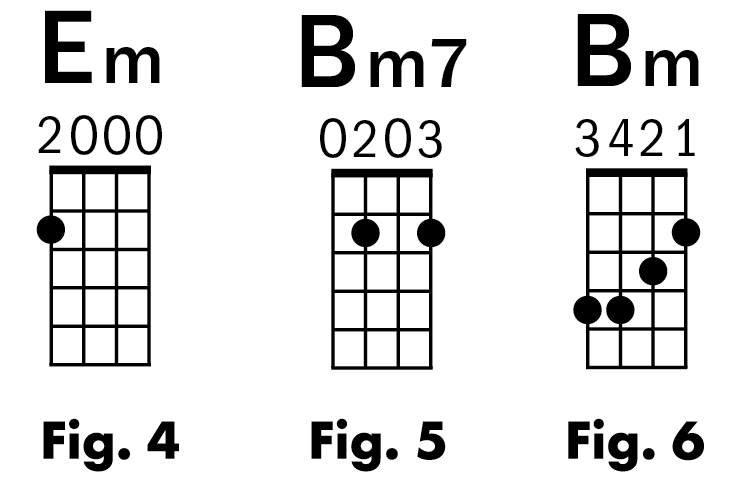 Baritone uke lesson figures 4-6
