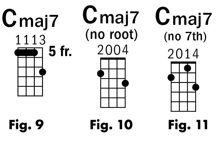Baritone uke lesson figures 9-11