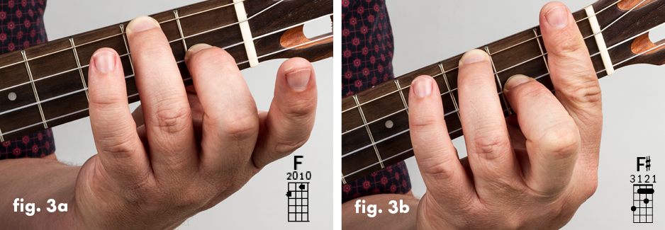 The Movable Nut System Chord Shapes Ukulele Jumpin Jim Lesson Tips fig3