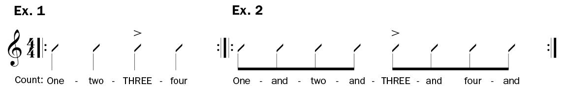 Ukulele Bossa Nova Lesson Examples 1-2