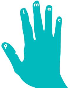 Ukulele Lesson Tremolo Technique P I M A hand