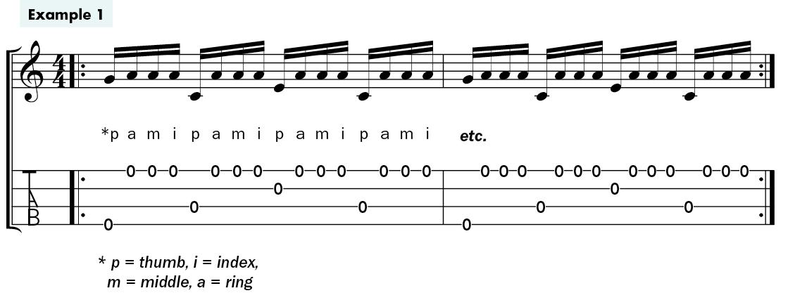 Ukulele Lesson Tremolo Technique example 1