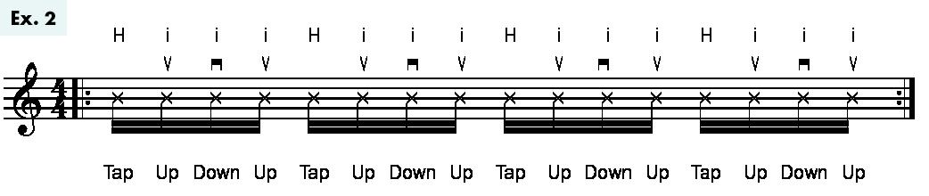 Ukulele Lesson Rumba Strum uke tips Daniel Ward ex2